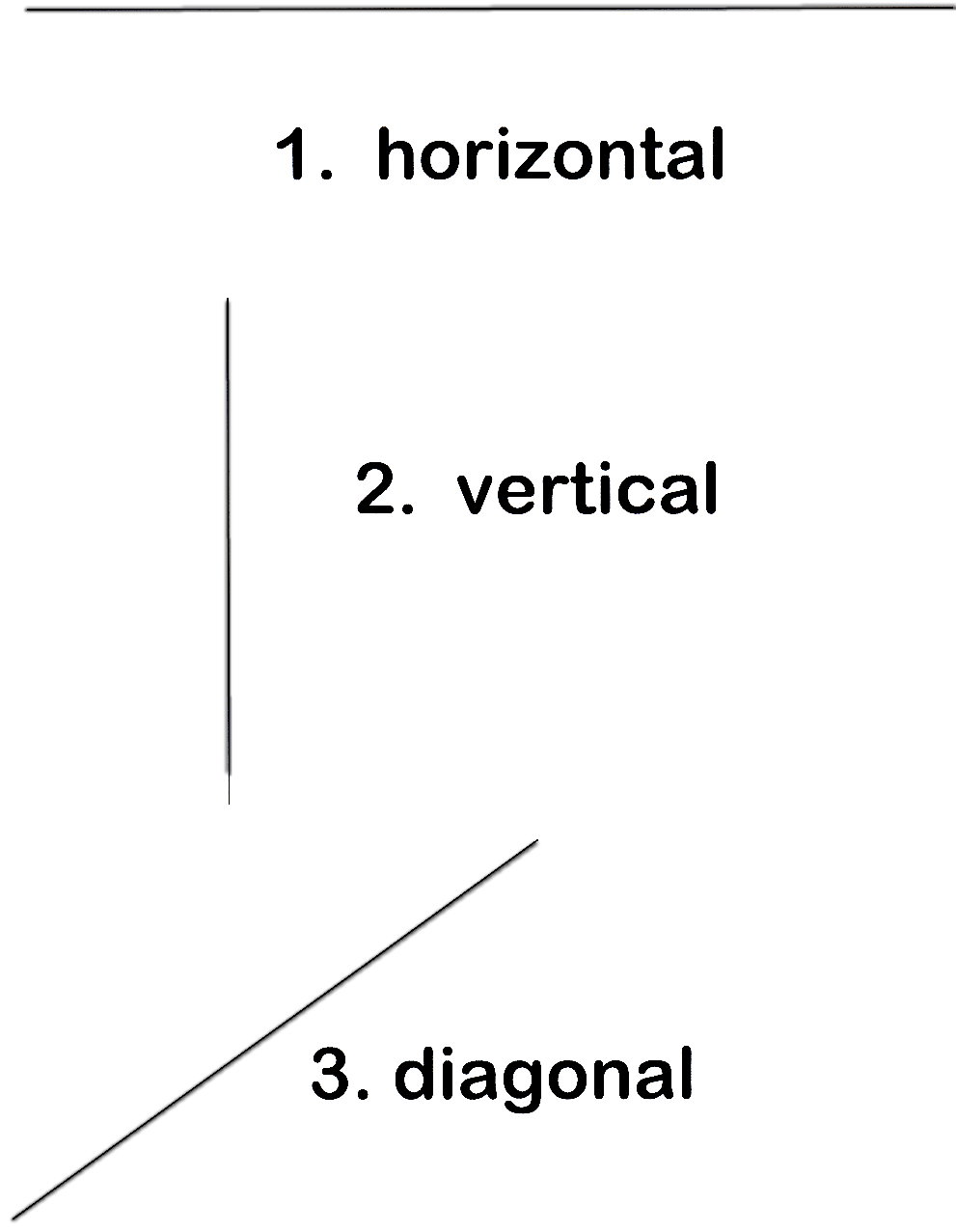 Image result for horizontal and vertical or diagonal