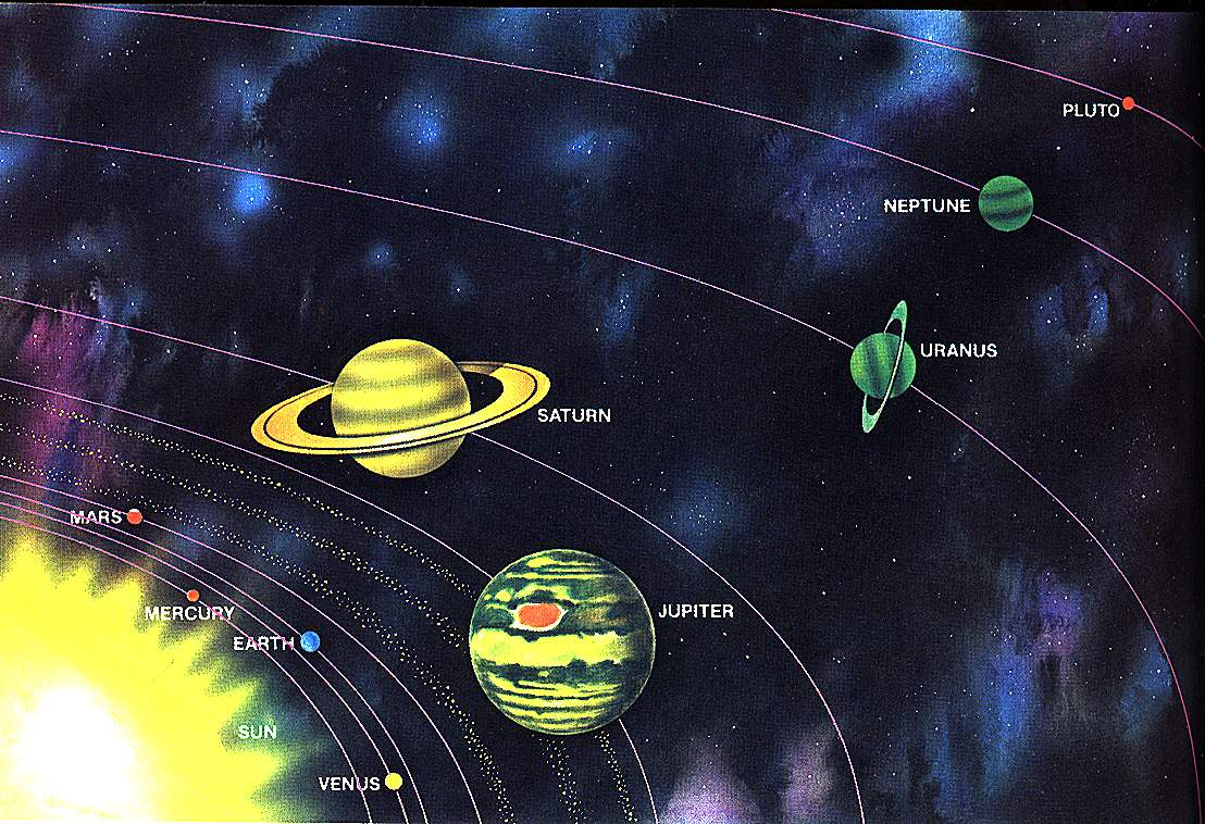 Earth Milky Way Solar System - Pics about space